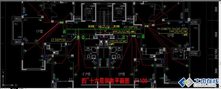 有线电视系统里面的分配器,家具布线箱和放大器怎么连接的图片http