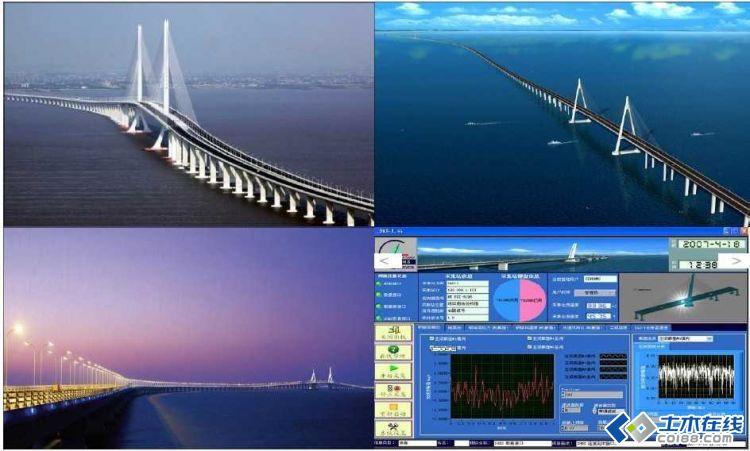 桥梁健康监测研究及发展趋势分析及概念解读