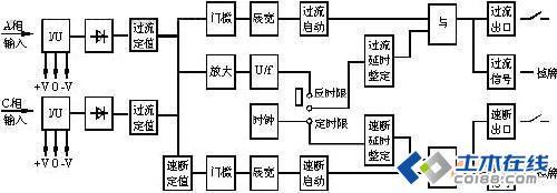 电流继电器接线图_电流继电器接线图交流分享