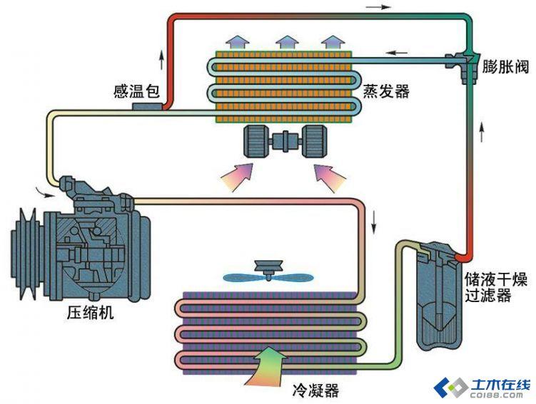 冷库压缩机交流接触器接线