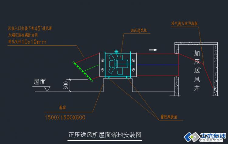 水塔供水示意图 华东理工