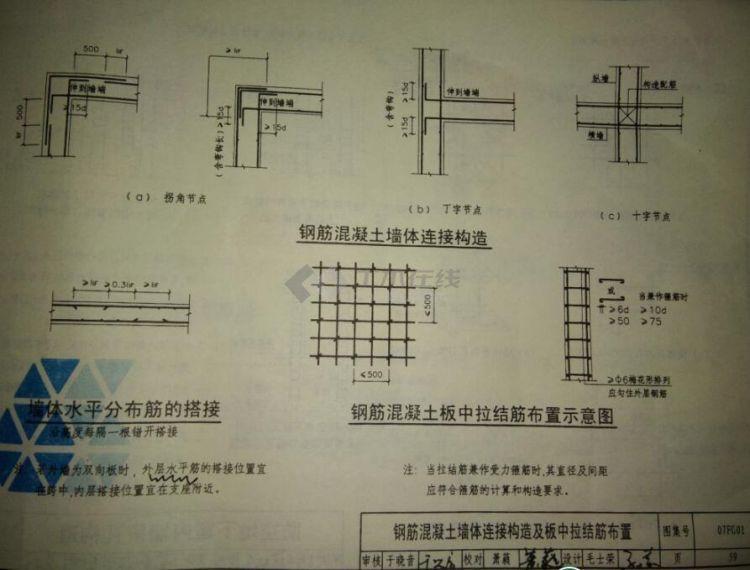 关于剪力墙和人防墙的问题布置的图纸?抢三国火龙乱世钢筋图片