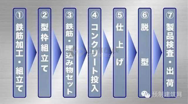 实拍日本PC构件生产管理,精细到令人发指!
