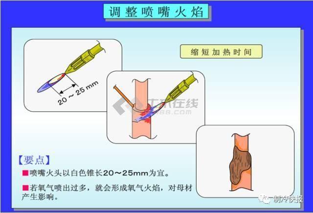 关于制冷空调铜管焊接,有这篇文章就可以