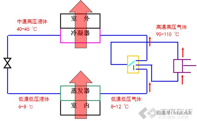 连续运转的控制电路图