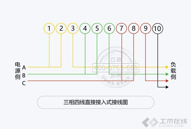 三相四线电表直接接入式接线图如上图所示.