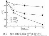 【环保学院】焦化废水深度处理的臭氧催化氧化技术_图2