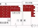 【建筑学院】建筑外墙的做法示意图,太实用了!_图1