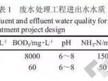 【绿水】关于制药废水处理工艺案例分析_图1