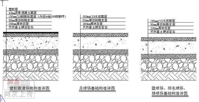 塑胶跑道,足球场构造图