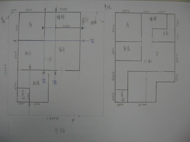 么解决方案.   农村住宅.自己想设计成如下的平面图.