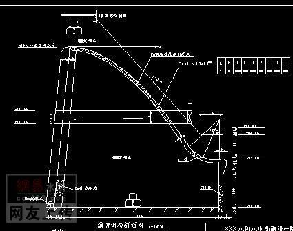 溢流坝工程设计图