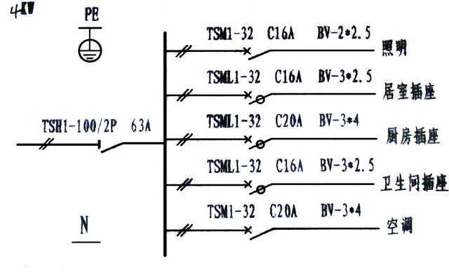 请帮忙讲解一下住宅里的配电箱接线方案图