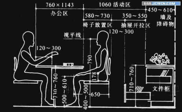 """人體工程學和室內設計相關的尺寸。(圖18) 為了解決用戶可能碰到關于""""人體工程學和室內設計相關的尺寸。""""相關的問題,突襲網經過收集整理為用戶提供相關的解決辦法,請注意,解決辦法僅供參考,不代表本網同意其意見,如有任何問題請與本網聯系。""""人體工程學和室內設計相關的尺寸。""""相關的詳細問題如下:我想找些人體工程學和室內空間設計常用的室內尺寸希望比較全面一些,謝謝了。 ===========突襲網收集的解決方案如下=========== 解決方案1: 1、墻面尺寸 (1)踢腳板高;80-200mm。 ("""