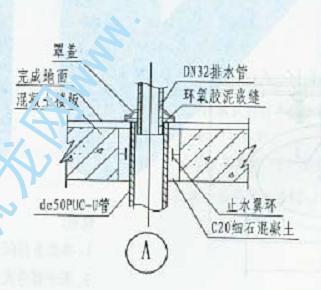 关于UPVC排水管止水环翼的安装方法