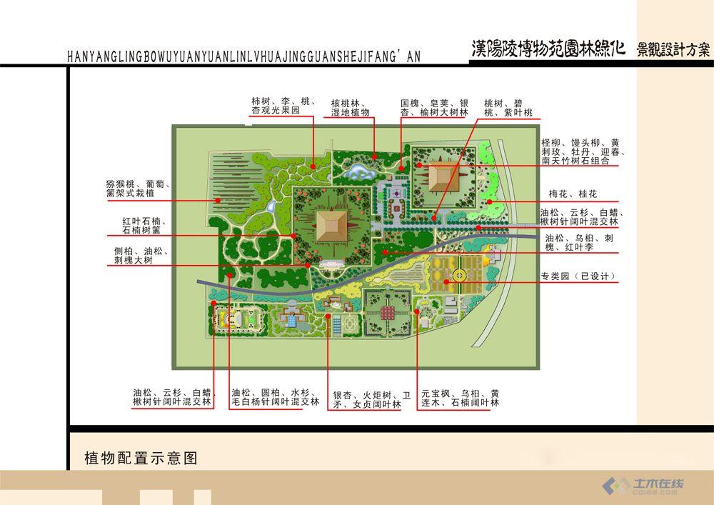 汉阳陵博物苑园林绿化景观设计方案