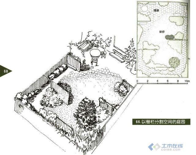 园林景观平面图