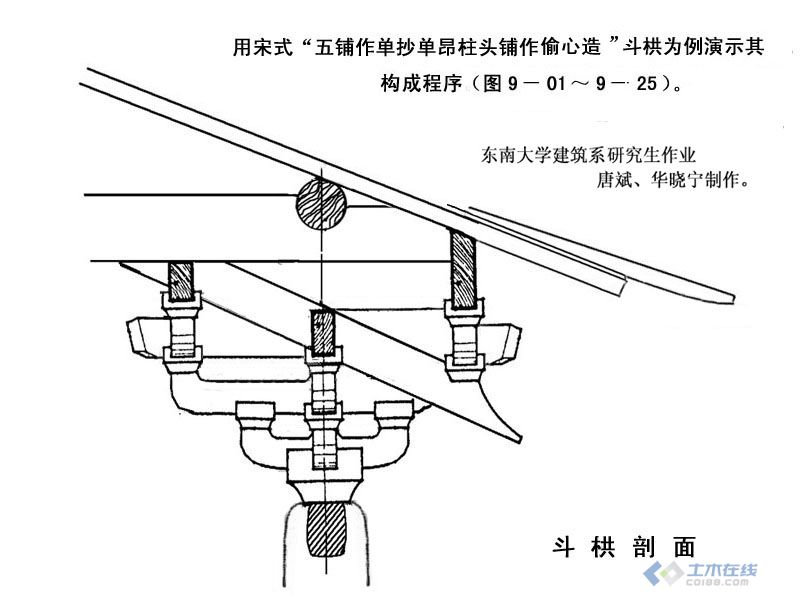 中国古建筑斗拱木构架集锦图片