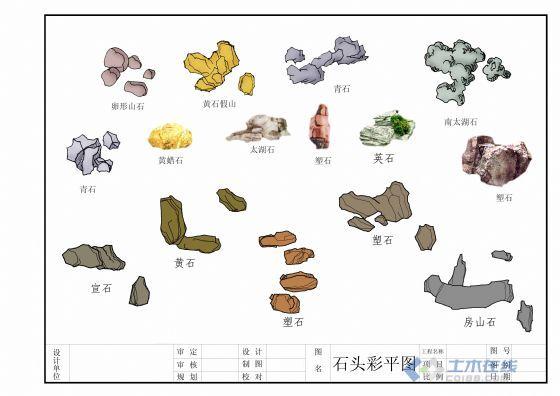 园林绿化 素材共享 石头平面图  想问问各位高手 道路cad施工图怎么画
