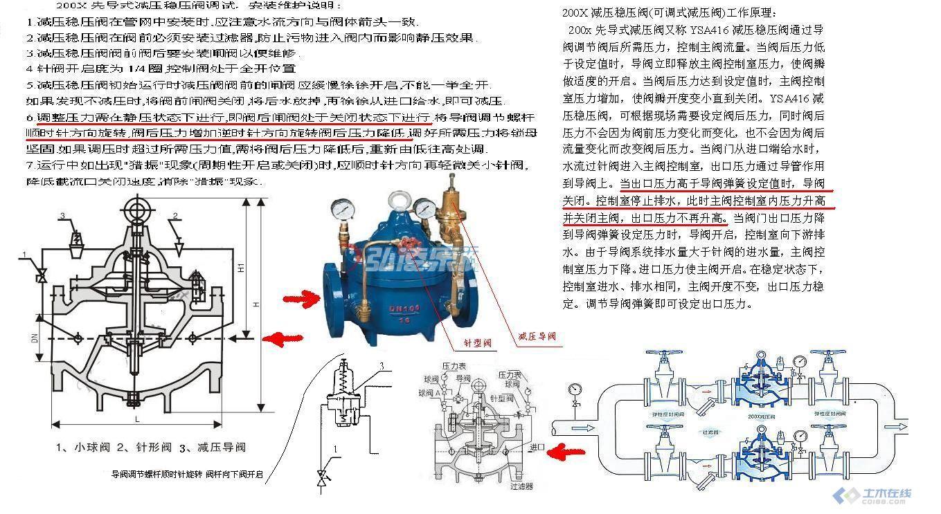 高层建筑给水先导式减压稳压阀原理及调节操作方法(供图片
