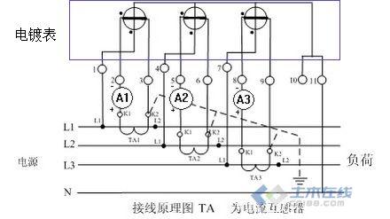 电度表电流表共用同一组电流互感器?是否可以!