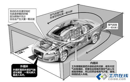 停车厂一氧化碳检测.jpg
