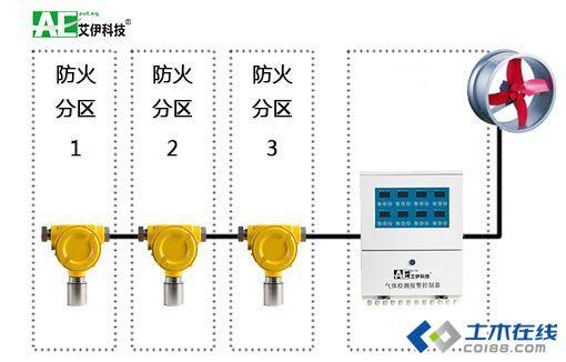 地下车库CO一氧化碳检测系统图.jpg