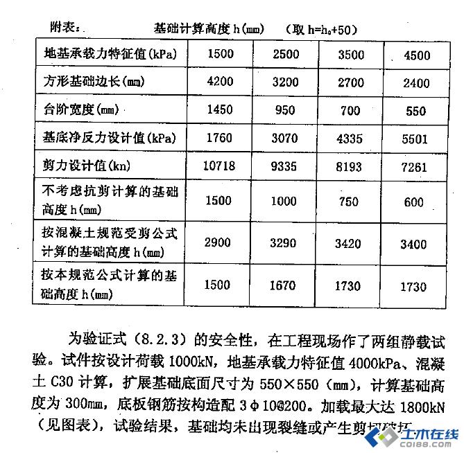 013-7-贵州地规抗剪.png