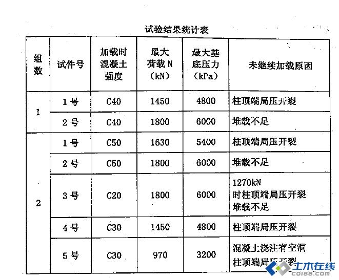 013-9-贵州地规抗剪.png