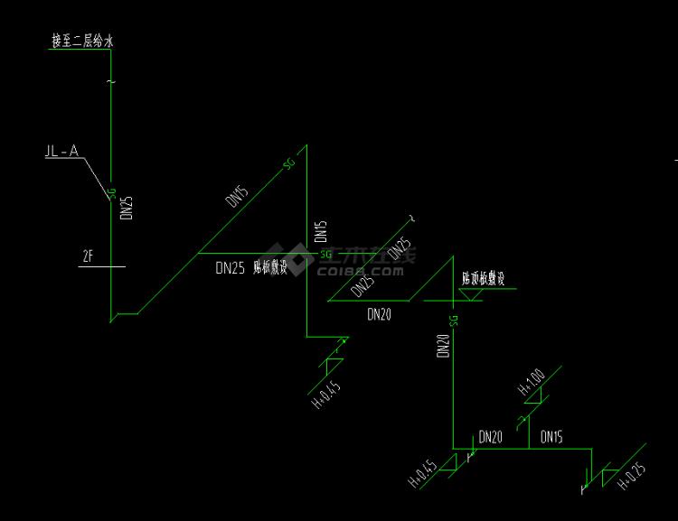 安裝工程造價圖片1