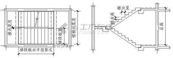 标准化设计图片3
