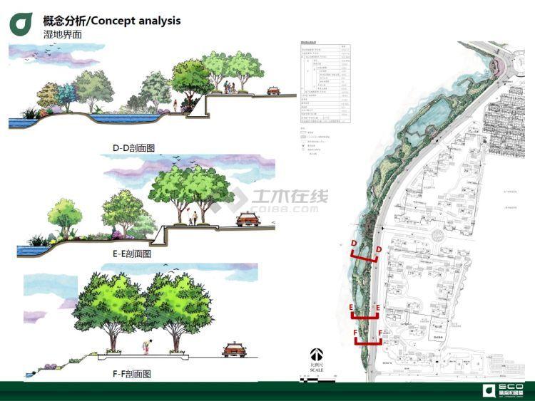 武汉汤逊湖湿地公园实施方案2.jpg