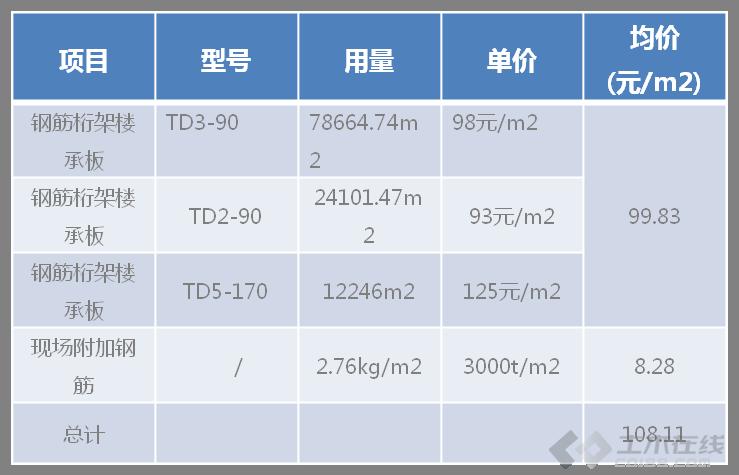钢筋桁架价格.png