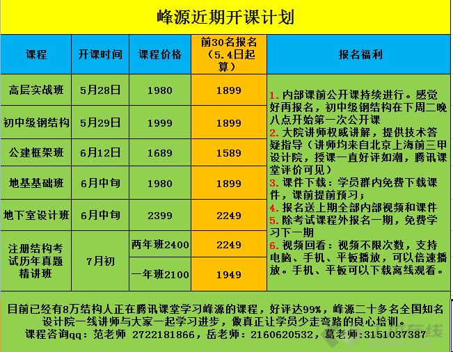 北京峰源结构培训图片1