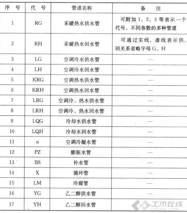 新建 DOC 文档 (8)25.png