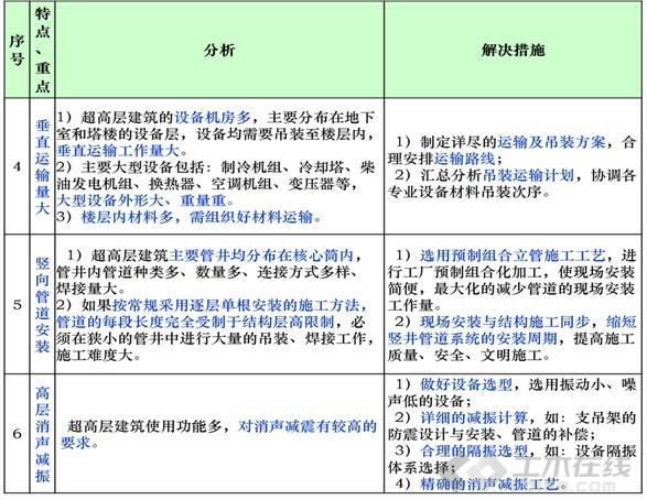 新建 DOC 文档15.png