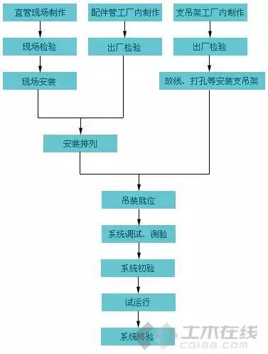 新建 DOC 文档 (6)594.png