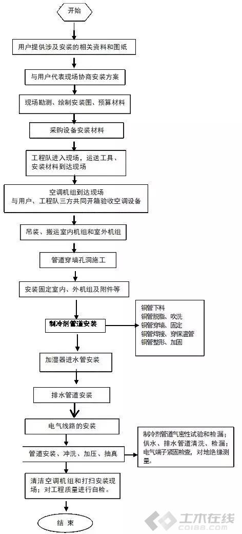 新建 DOC 文档 (5)2890.png