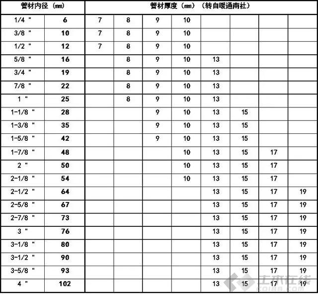 新建 DOC 文档 (5)1386.png