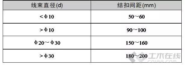 新建 DOC 文档 (5)12900.png