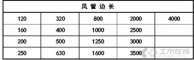 新建 DOC 文档 (5)9223.png