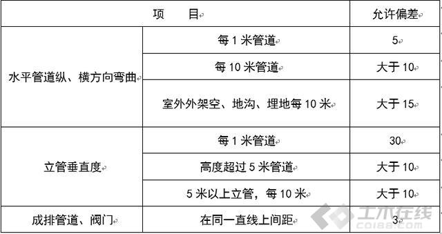 新建 DOC 文档 (15)14710.png