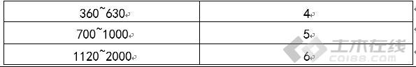 新建 DOC 文档 (15)4162.png