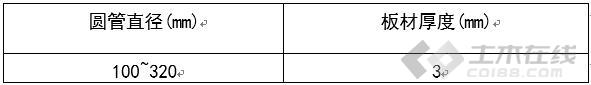 新建 DOC 文档 (15)4160.png