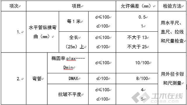 新建 DOC 文档 (15)13410.png