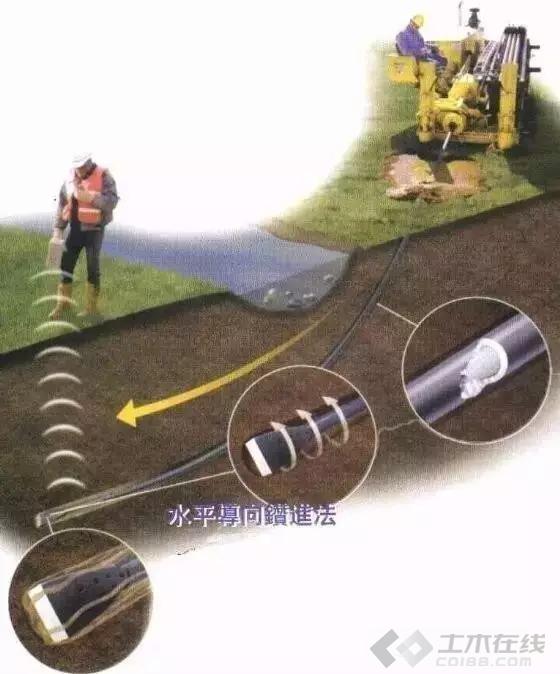 市政给排水图片2