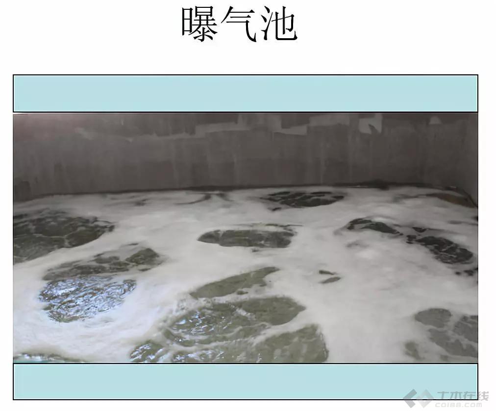关于中水系统,你了解多少?