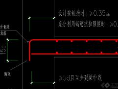 关于缺口梁上部板筋锚固问题_图2