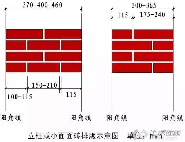 【建筑学院】建筑外墙的做法示意图,太实用了!