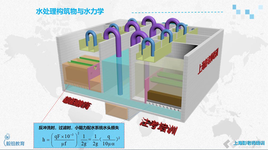 注册给排水工程师图片2